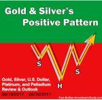 Gold & Silver's Positive Pattern