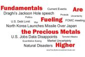 Fundamentals are Fueling Precious Metals Higher