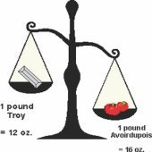 The 'Troy' System of Weight
