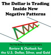 The Dollar is Trading Inside New Negative Patterns