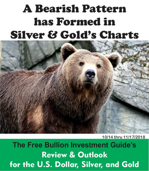 gold and silver technical analysis