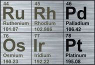 Platinum / Palladium Buying Guide