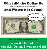us dollar, gold and silver technical analysis