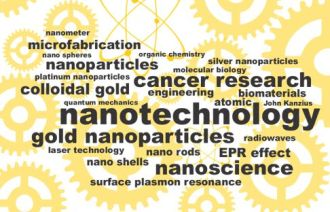 cancer research impact factor