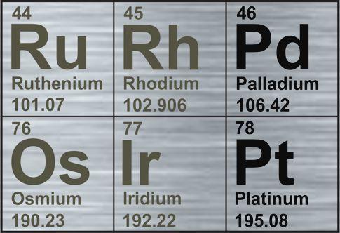 Platinum Group Metals (PGMs)