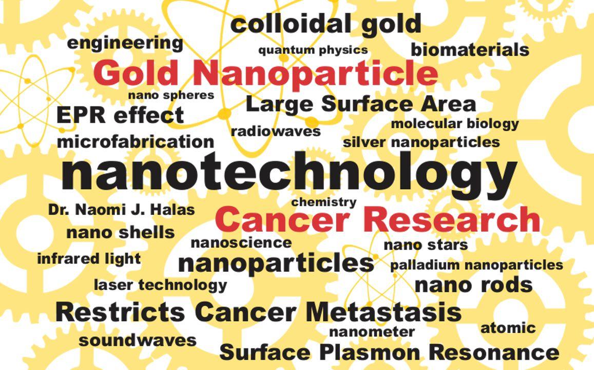 gold nano