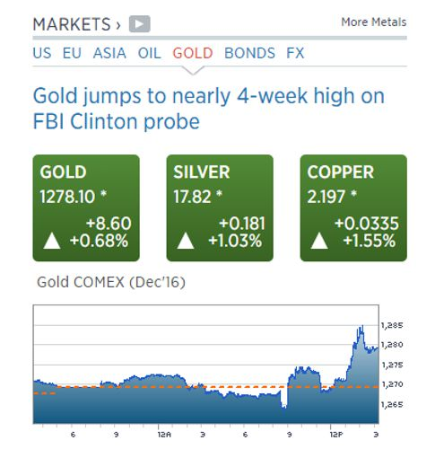 gold jumps