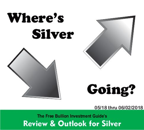 2018 - May 27 - Where's Silver Going - Title Graphic