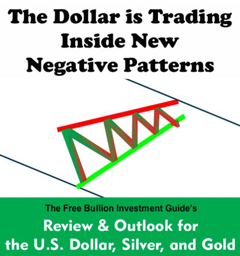 the dollar is trading inside a new negative pattern