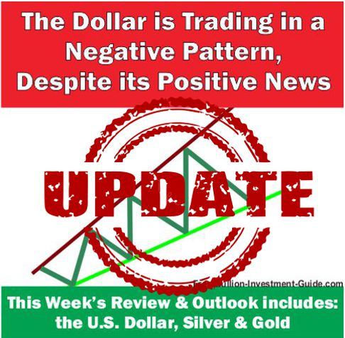 The Dollar is Trading in a Negative Pattern - update