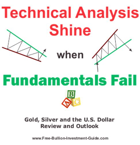 Technical Analysis Shine When Fundamentals Fail - graphic
