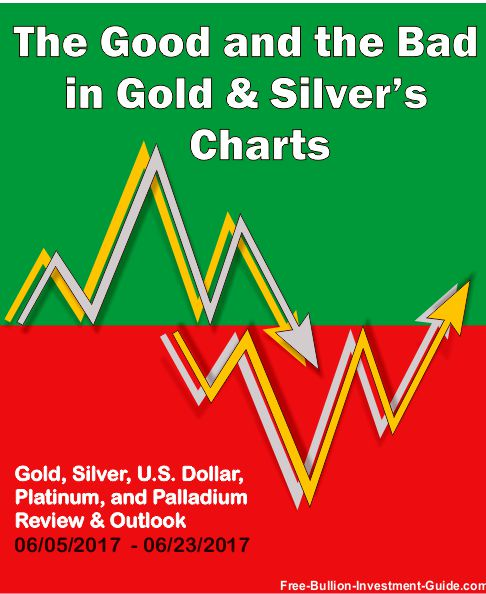 2017 - June 18th - Good and Bad in Gold and Silver Charts - Graphic