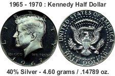 kennedy half dollar - 40%
