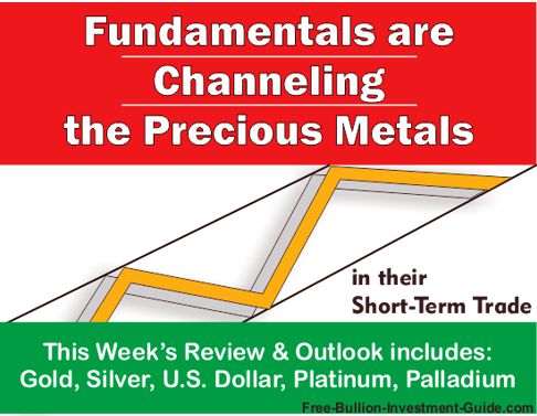 Fundamentals are Channeling the Precious Metals - Graphic