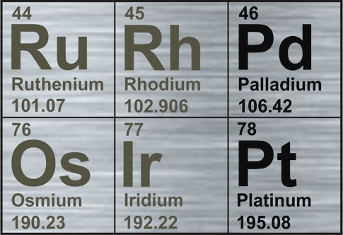 Platinum Group Metals (PGMs)
