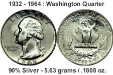 washington quarter