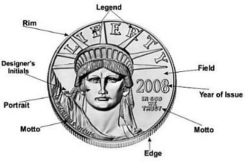 coin anatomy obv