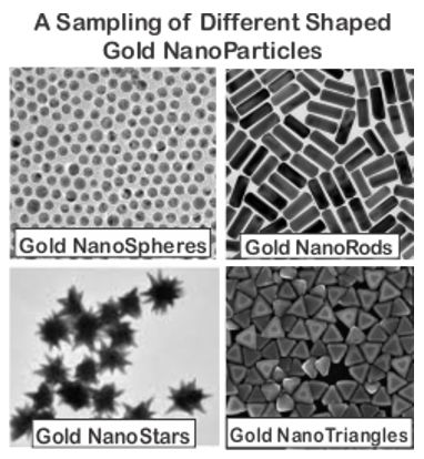 different gold nano shapes