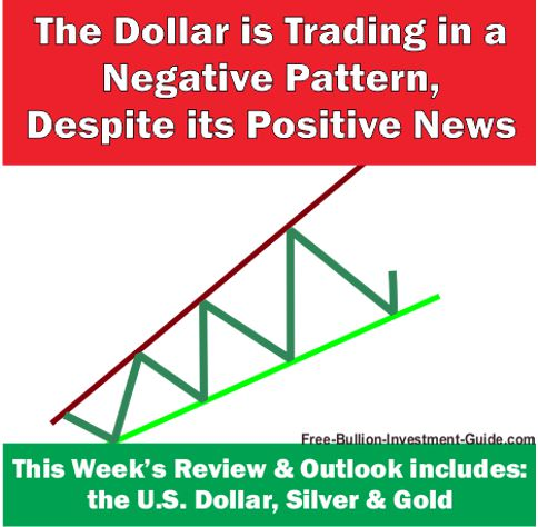 The Dollar is Trading in a Negative Pattern