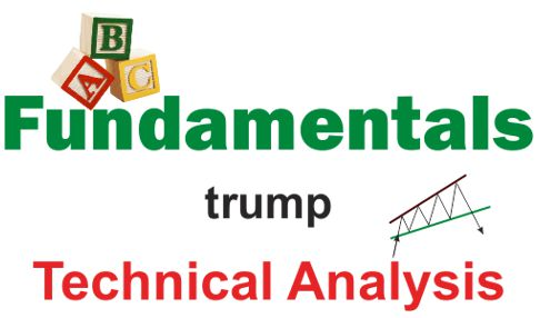 fundamentals trump technical analysis