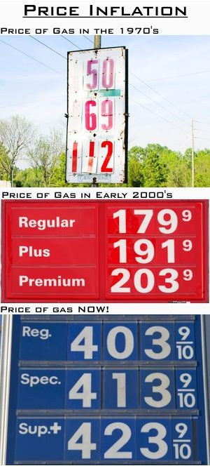 gas price inflation