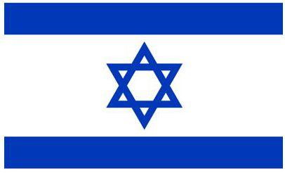 Israel Flat