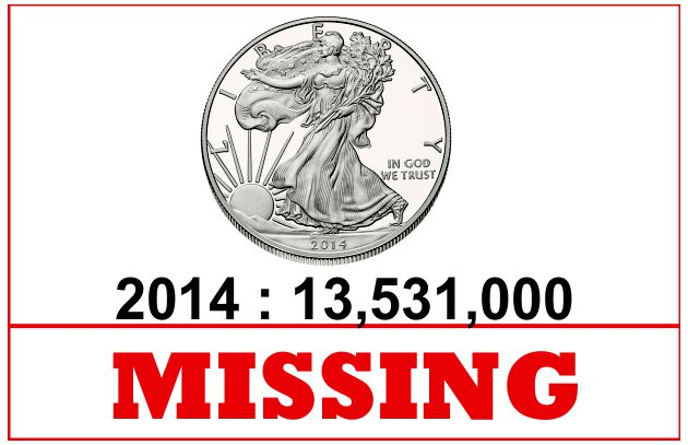 Missing : American Silver Eagle Bullion Coins