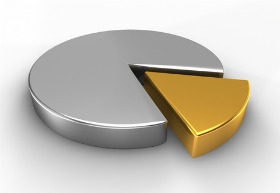 silver and gold piechart