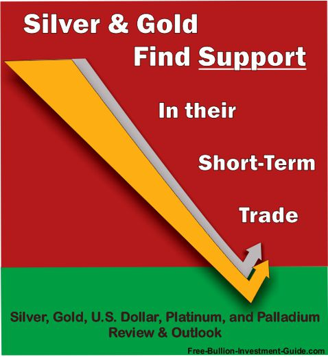 Silver and Gold Find Support - Precious Metals Review and Outlook