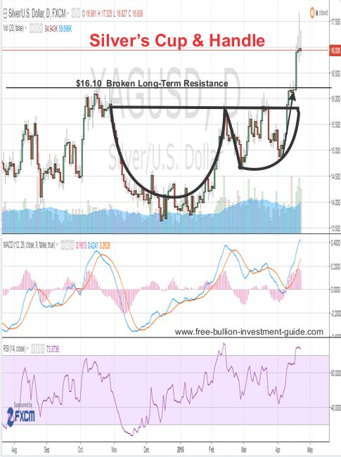 silvers cup and handle