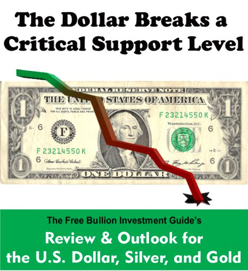 dollar breaks critical support level