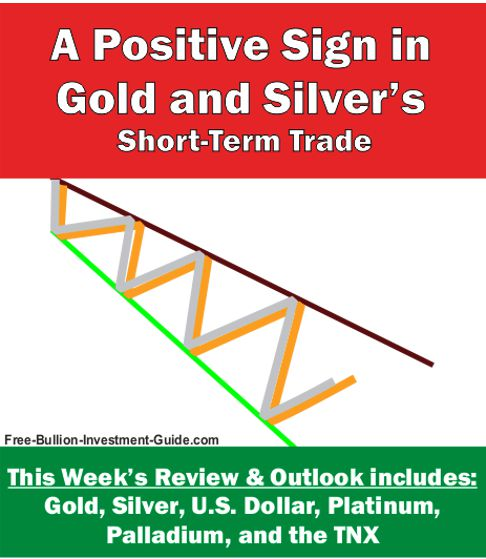 2017 - October 1st - A Positive Sign in Gold and Silver's short-term trade - graphic