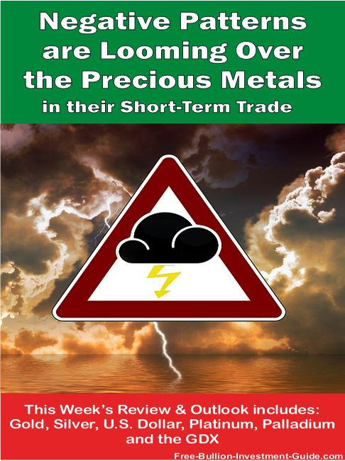 Negative Patterns Dominate the Precious Metals - Graphic