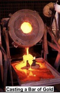 casting gold bullion
