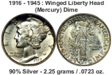 mercury dime