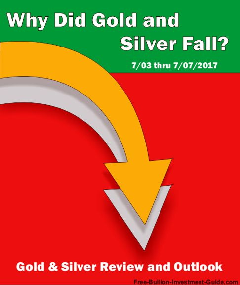 2017 - July 9th - Why did Gold and Silver Fall - Graphic